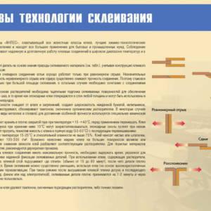 основы технологии склеивания